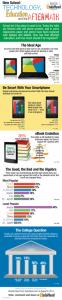 infographic-213x1024
